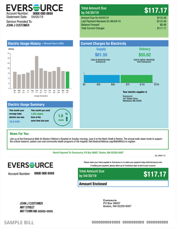 First page of an electric bill for a customer in Eastern Massachusetts.