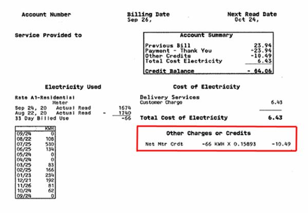net metering example 1?sfvrsn=86aeed62_0&MaxWidth=465&MaxHeight=&ScaleUp=false&Quality=High&Method=ResizeFitToAreaArguments&Signature=D0C088A76AD6FB93D25CA40BCB8B34E9 eversource massachusetts net metering solar net metering wiring diagram at virtualis.co