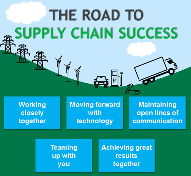 supplier-road-map-2